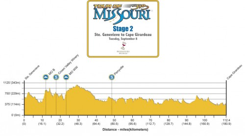 Tour of Missouri Stage 2 Profile
